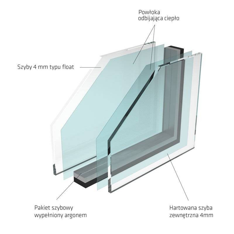 Okno dachowe RoofLITE+ Solid PVC 78x98
